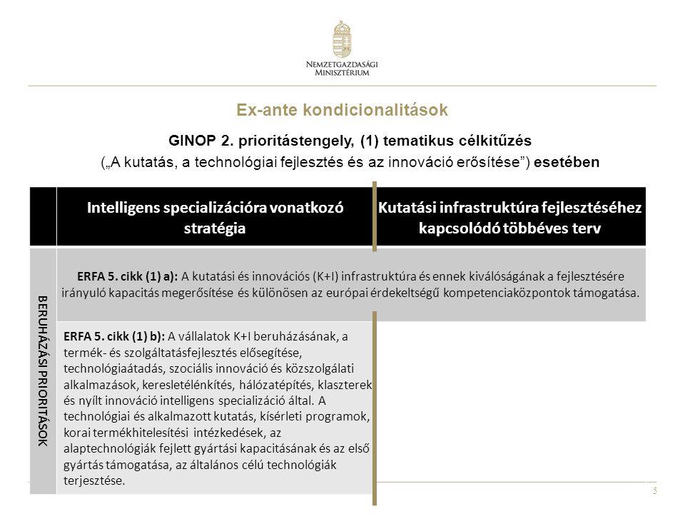 5 Ex-ante kondicionalitások Intelligens specializációra vonatkozó stratégia Kutatási infrastruktúra fejlesztéséhez kapcsolódó többéves terv BERUHÁZÁSI