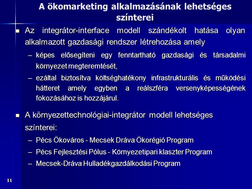 11 Az integrátor-interface modell szándékolt hatása olyan alkalmazott gazdasági rendszer létrehozása amely Az integrátor-interface modell szándékolt hatása olyan alkalmazott gazdasági rendszer létrehozása amely –képes elősegíteni egy fenntartható gazdasági és társadalmi környezet megteremtését, –ezáltal biztosítva költséghatékony infrastrukturális és működési hátteret amely egyben a reálszféra versenyképességének fokozásához is hozzájárul.