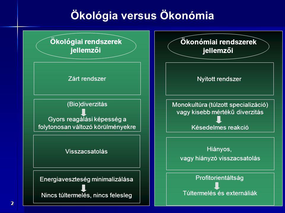 2 Ökológia versus Ökonómia Ökológiai rendszerek jellemzői Zárt rendszer (Bio)diverzitás Gyors reagálási képesség a folytonosan változó körülményekre Visszacsatolás Energiaveszteség minimalizálása Nincs túltermelés, nincs felesleg Ökonómiai rendszerek jellemzői Nyitott rendszer Monokultúra (túlzott specializáció) vagy kisebb mértékű diverzitás Késedelmes reakció Hiányos, vagy hiányzó visszacsatolás Profitorientáltság Túltermelés és externáliák