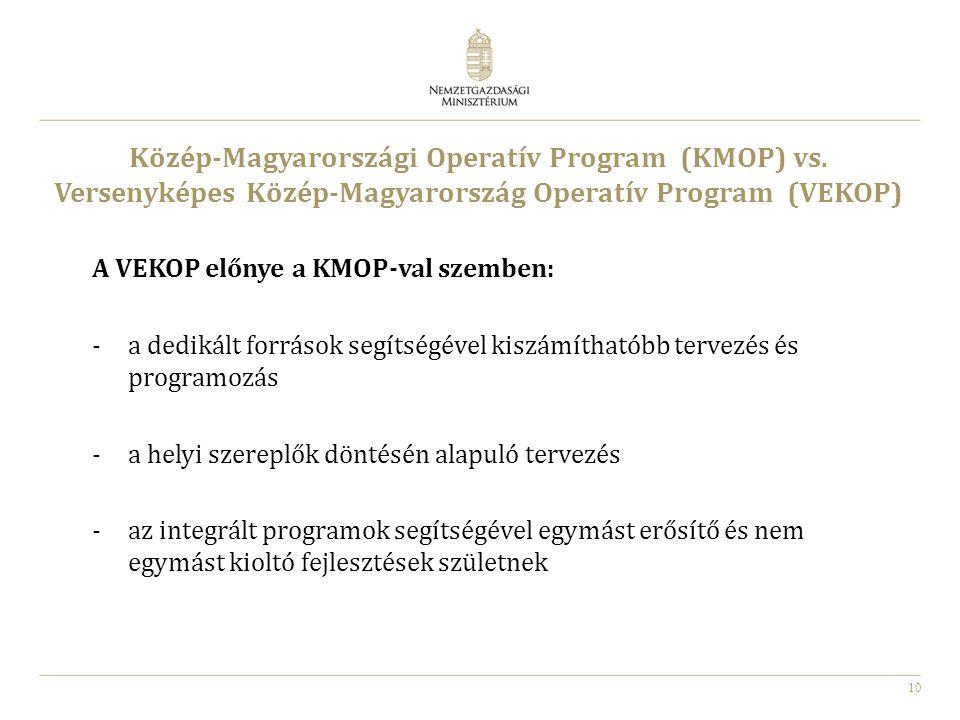 10 A VEKOP előnye a KMOP-val szemben: -a dedikált források segítségével kiszámíthatóbb tervezés és programozás -a helyi szereplők döntésén alapuló ter