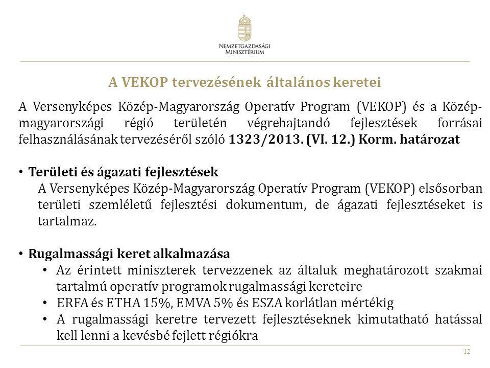 12 A Versenyképes Közép-Magyarország Operatív Program (VEKOP) és a Közép- magyarországi régió területén végrehajtandó fejlesztések forrásai felhasznál