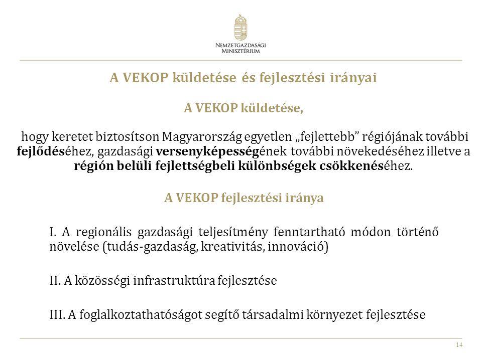 14 A VEKOP küldetése és fejlesztési irányai A VEKOP fejlesztési iránya I. A regionális gazdasági teljesítmény fenntartható módon történő növelése (tud