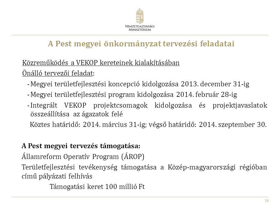 16 A Pest megyei önkormányzat tervezési feladatai Közreműködés a VEKOP kereteinek kialakításában Önálló tervezői feladat: -Megyei területfejlesztési k