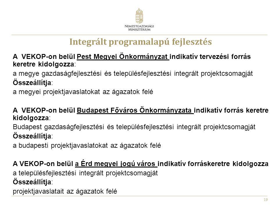 19 Integrált programalapú fejlesztés A VEKOP-on belül Pest Megyei Önkormányzat indikatív tervezési forrás keretre kidolgozza: a megye gazdaságfejleszt