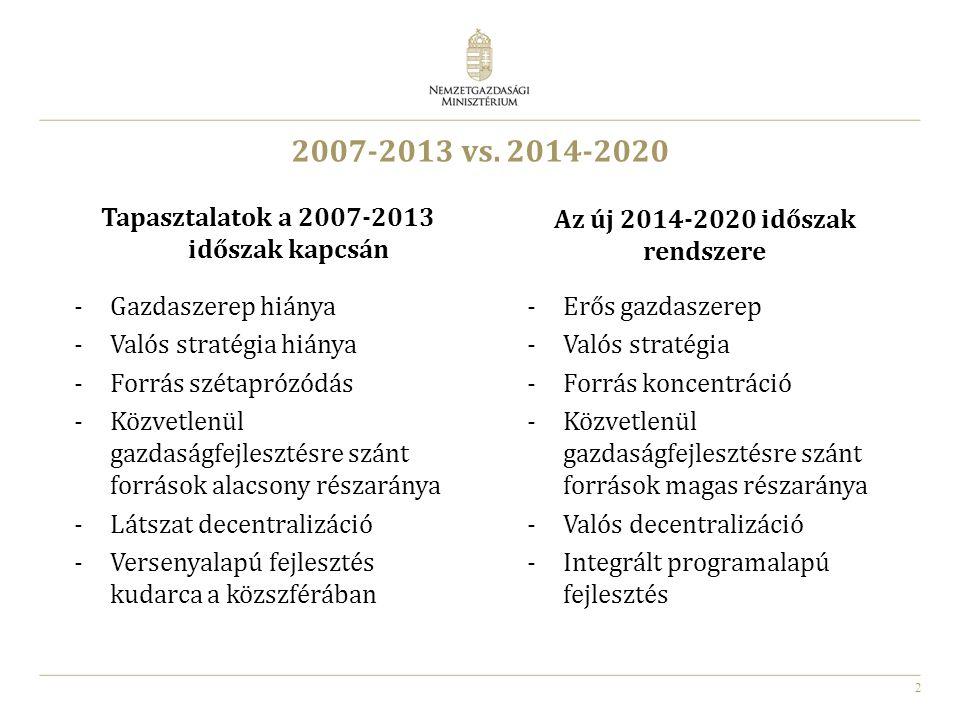 2 2007-2013 vs. 2014-2020 -Gazdaszerep hiánya -Valós stratégia hiánya -Forrás szétaprózódás -Közvetlenül gazdaságfejlesztésre szánt források alacsony