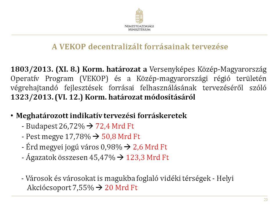 20 1803/2013. (XI. 8.) Korm. határozat a Versenyképes Közép-Magyarország Operatív Program (VEKOP) és a Közép-magyarországi régió területén végrehajtan