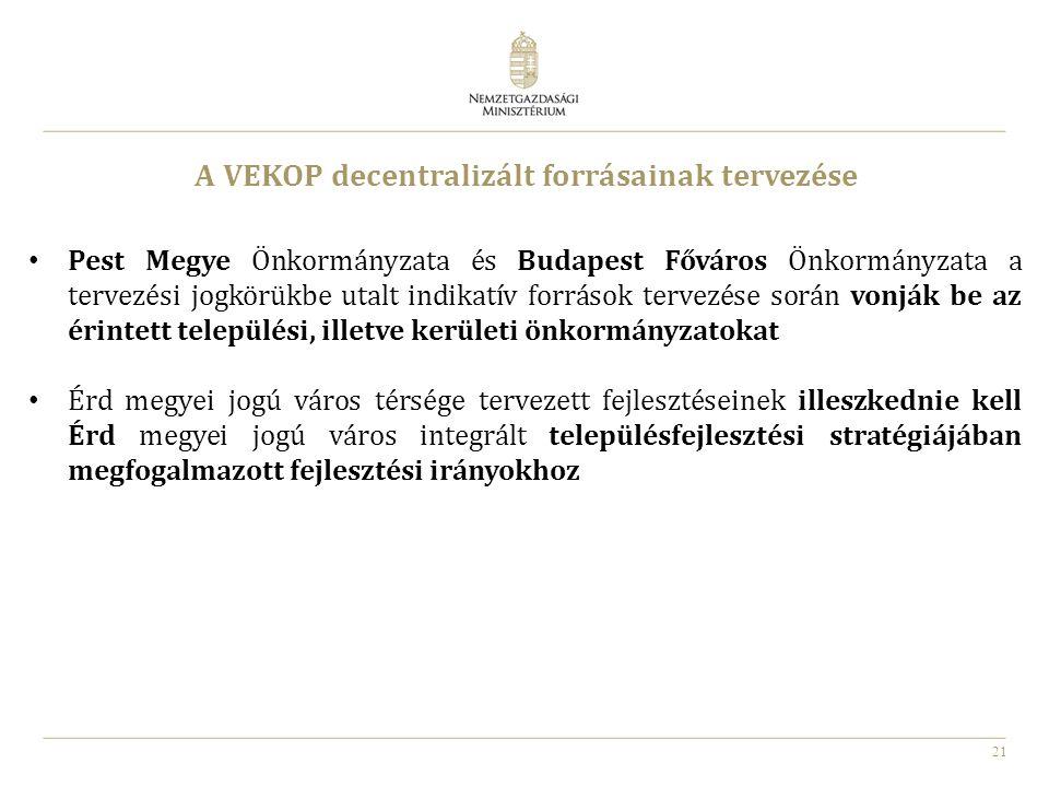 21 Pest Megye Önkormányzata és Budapest Főváros Önkormányzata a tervezési jogkörükbe utalt indikatív források tervezése során vonják be az érintett te