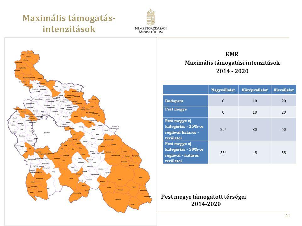 25 Maximális támogatás- intenzitások Pest megye támogatott térségei 2014-2020 NagyvállalatKözépvállalatKisvállalat Budapest01020 Pest megye 01020 Pest