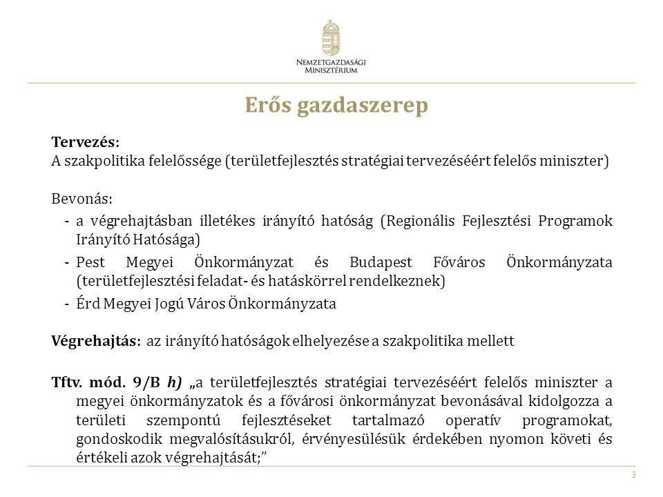 3 Erős gazdaszerep Tervezés: A szakpolitika felelőssége (területfejlesztés stratégiai tervezéséért felelős miniszter) Bevonás: -a végrehajtásban illet