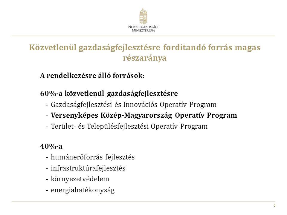 7 Operatív Program az OP aránya a teljes támogatáshoz képest (%-ban) Terület- és Településfejlesztési Operatív Program (TOP)16,15 % Gazdaságfejlesztési és Innovációs Operatív Program (GINOP)39,40 % Versenyképes Közép-Magyarország Operatív Program (VEKOP)3,55 % Emberi Erőforrás Fejlesztési Operatív Program (EFOP)10,94 % Környezeti és Energetikai Hatékonysági Operatív Program (KEHOP)14,77 % Integrált Közlekedésfejlesztési Operatív Program (IKOP)13,69 % Koordinációs Operatív Program (KOP)1,50 % Vidékfejlesztési Program (VP) * Magyar Halgazdálkodási Operatív Program (MAHOP) * Összesen100 % Megjegyzés: A táblázatban szereplő allokációs arányok az Európai Regionális Fejlesztési Alap (ERFA), az Európai Szociális Alap (ESZA) és a Kohéziós Alap (KA) által társfinanszírozott operatív programokra együttesen rendelkezésre álló forráshoz viszonyítva értendők.