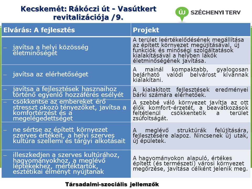 Kecskemét: Rákóczi út - Vasútkert revitalizációja /9. Elvárás: A fejlesztésProjekt – javítsa a helyi közösség életminőségét A terület leértékelődéséne