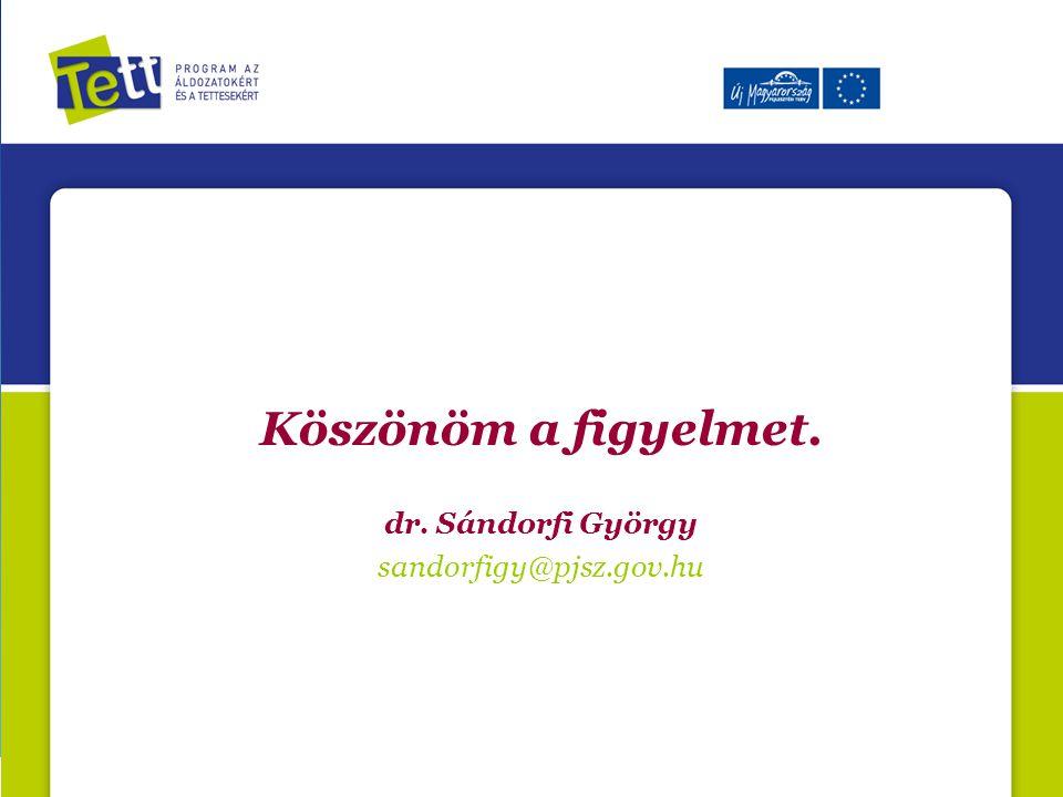 Köszönöm a figyelmet. dr. Sándorfi György sandorfigy@pjsz.gov.hu