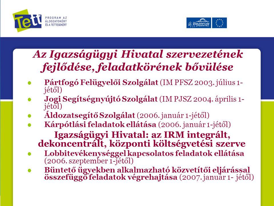 Az Igazságügyi Hivatal szervezetének fejlődése, feladatkörének bővülése ● Pártfogó Felügyelői Szolgálat (IM PFSZ 2003.