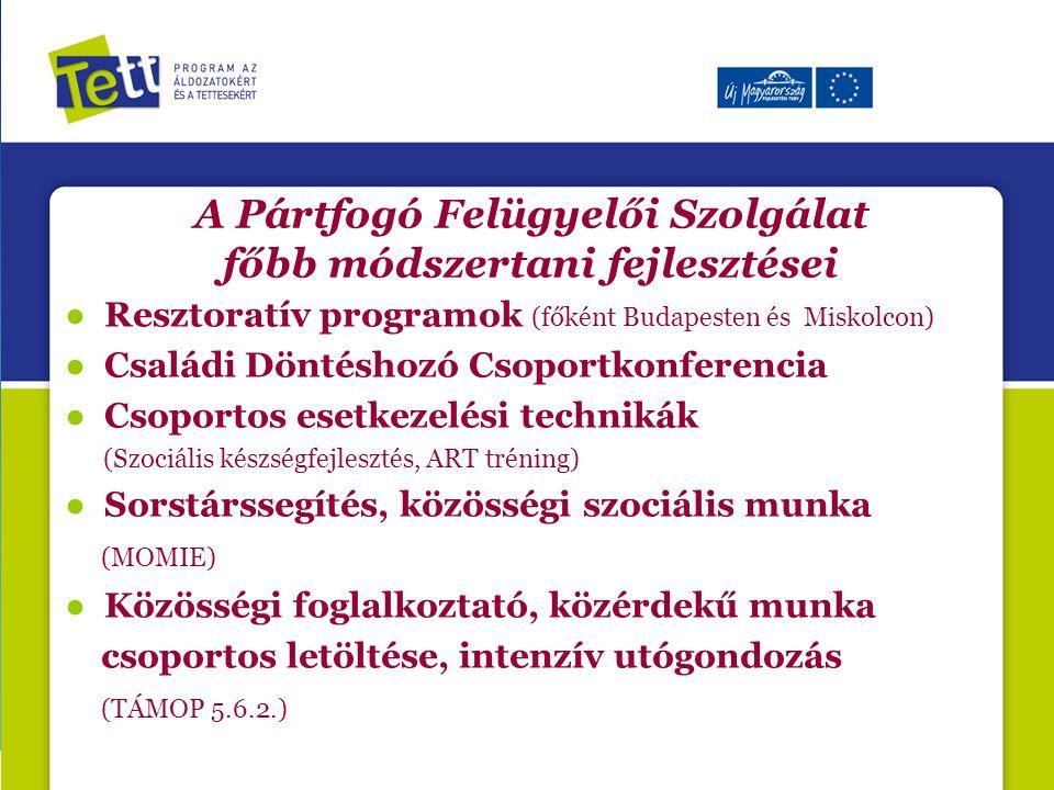 A Pártfogó Felügyelői Szolgálat főbb módszertani fejlesztései ● Resztoratív programok (főként Budapesten és Miskolcon) ● Családi Döntéshozó Csoportkon