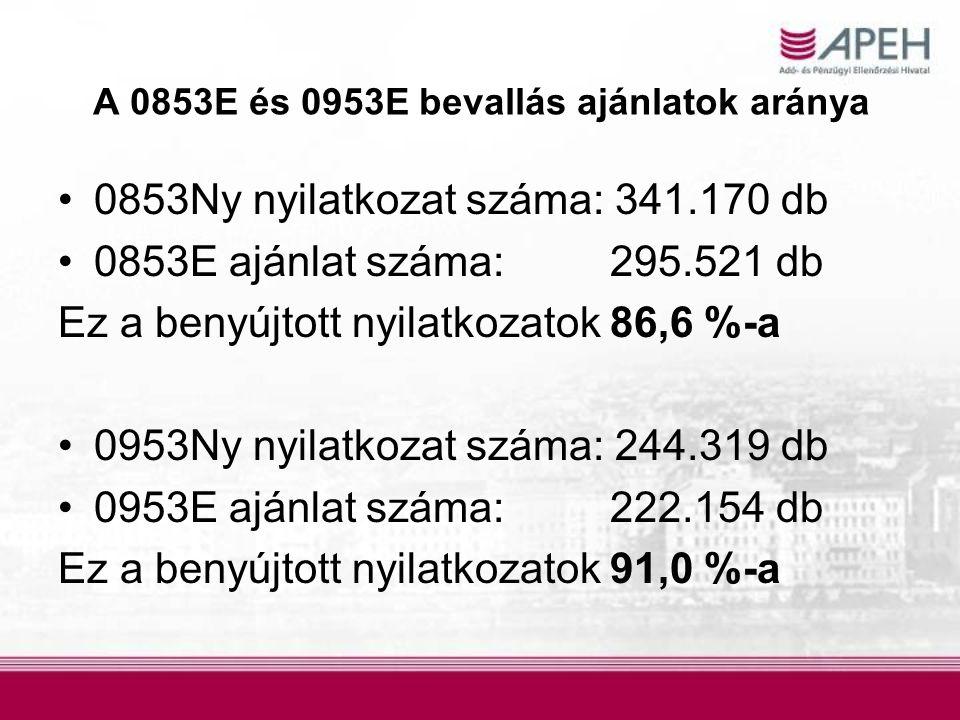 A 0853E és 0953E bevallás ajánlatok aránya 0853Ny nyilatkozat száma: 341.170 db 0853E ajánlat száma: 295.521 db Ez a benyújtott nyilatkozatok 86,6 %-a