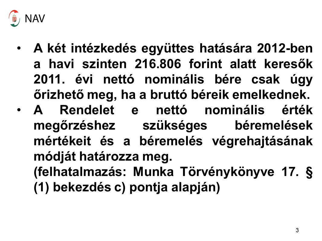 3 A két intézkedés együttes hatására 2012-ben a havi szinten 216.806 forint alatt keresők 2011.