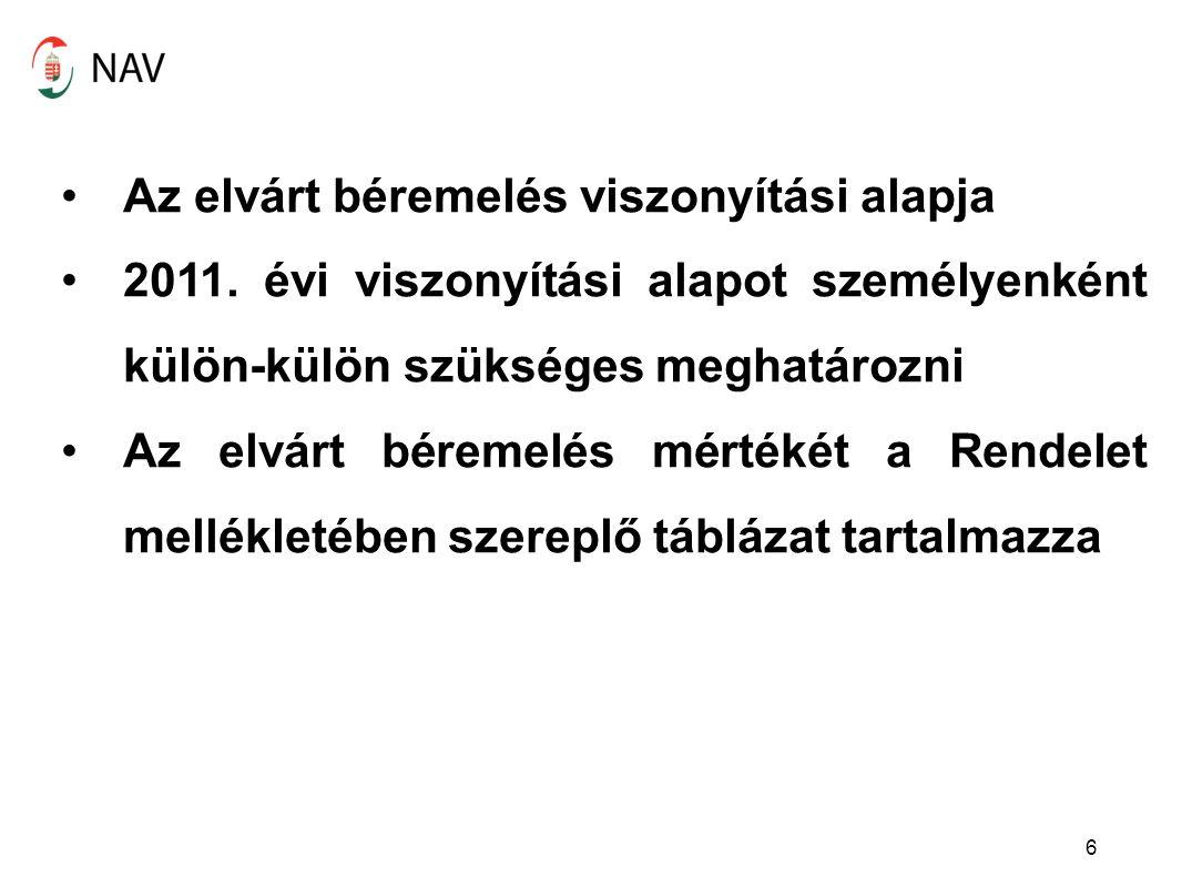 6 Az elvárt béremelés viszonyítási alapja 2011.