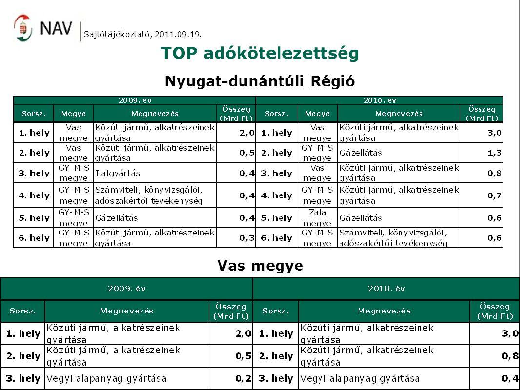 TOP adókötelezettség Sajtótájékoztató, 2011.09.19. Nyugat-dunántúli Régió Vas megye