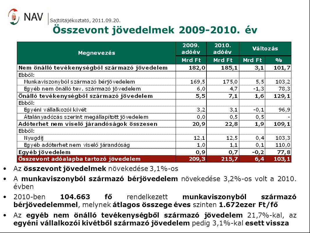 Összevont jövedelmek 2009-2010. év Az összevont jövedelmek növekedése 3,1%-os A munkaviszonyból származó bérjövedelem növekedése 3,2%-os volt a 2010.