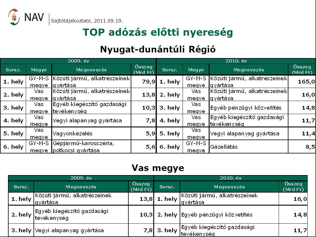 TOP adózás előtti nyereség Sajtótájékoztató, 2011.09.19. Nyugat-dunántúli Régió Vas megye