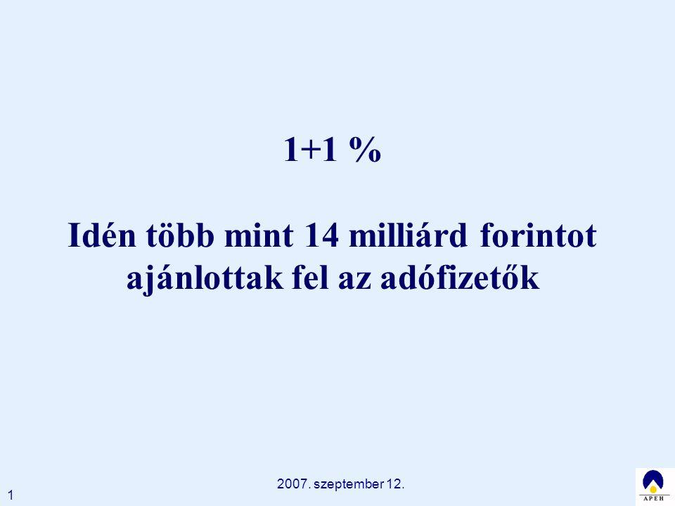 2007. szeptember 12. 1 1+1 % Idén több mint 14 milliárd forintot ajánlottak fel az adófizetők