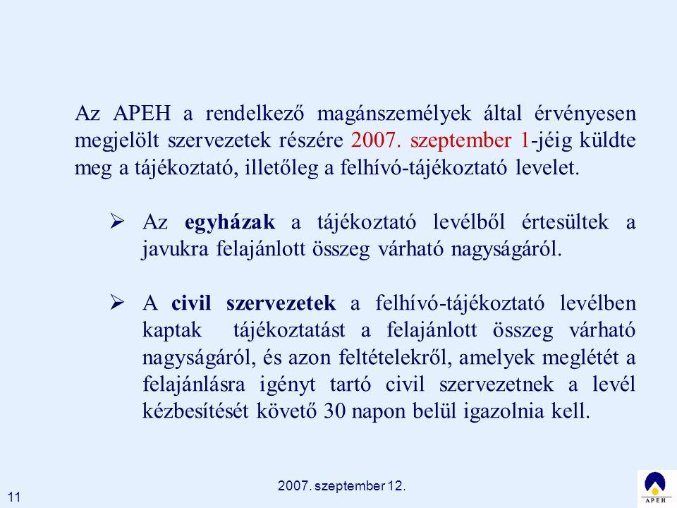 2007. szeptember 12. 11 Az APEH a rendelkező magánszemélyek által érvényesen megjelölt szervezetek részére 2007. szeptember 1-jéig küldte meg a tájéko