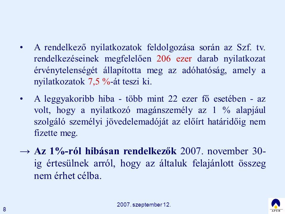 2007. szeptember 12. 8 A rendelkező nyilatkozatok feldolgozása során az Szf. tv. rendelkezéseinek megfelelően 206 ezer darab nyilatkozat érvénytelensé