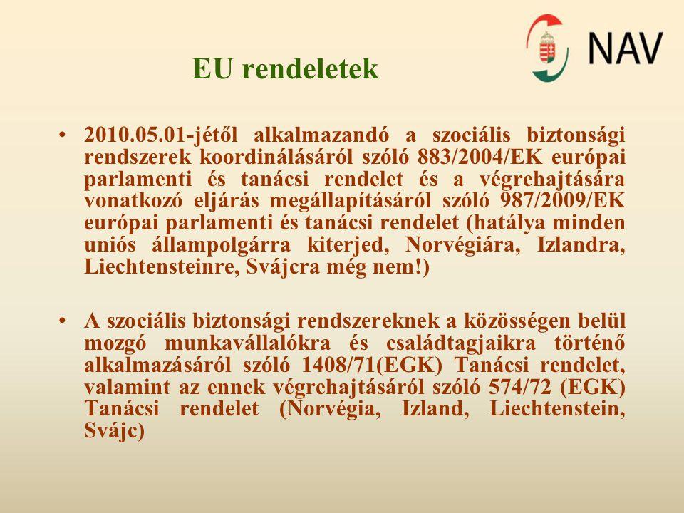 EU rendeletek 2010.05.01-jétől alkalmazandó a szociális biztonsági rendszerek koordinálásáról szóló 883/2004/EK európai parlamenti és tanácsi rendelet és a végrehajtására vonatkozó eljárás megállapításáról szóló 987/2009/EK európai parlamenti és tanácsi rendelet (hatálya minden uniós állampolgárra kiterjed, Norvégiára, Izlandra, Liechtensteinre, Svájcra még nem!) A szociális biztonsági rendszereknek a közösségen belül mozgó munkavállalókra és családtagjaikra történő alkalmazásáról szóló 1408/71(EGK) Tanácsi rendelet, valamint az ennek végrehajtásáról szóló 574/72 (EGK) Tanácsi rendelet (Norvégia, Izland, Liechtenstein, Svájc)
