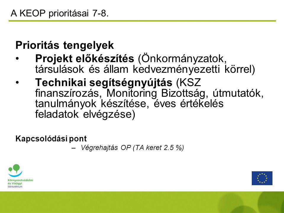 A KEOP prioritásai 7-8. Prioritás tengelyek Projekt előkészítés (Önkormányzatok, társulások és állam kedvezményezetti körrel) Technikai segítségnyújtá