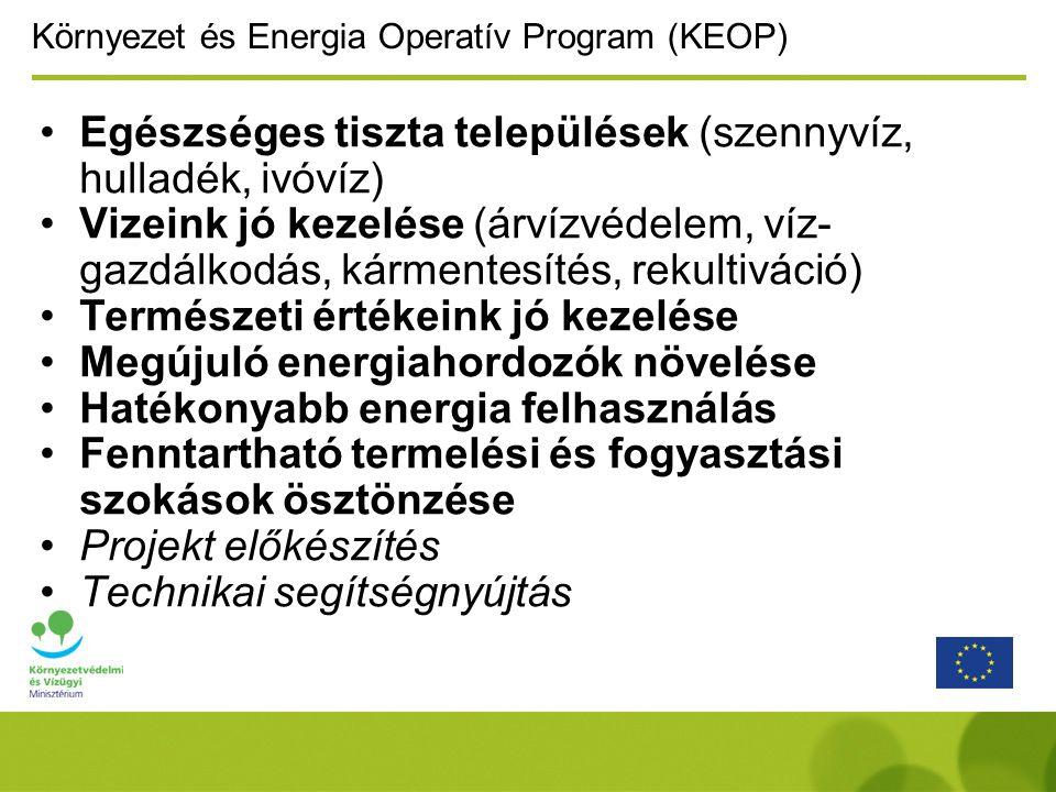 Környezet és Energia Operatív Program (KEOP) Egészséges tiszta települések (szennyvíz, hulladék, ivóvíz) Vizeink jó kezelése (árvízvédelem, víz- gazdálkodás, kármentesítés, rekultiváció) Természeti értékeink jó kezelése Megújuló energiahordozók növelése Hatékonyabb energia felhasználás Fenntartható termelési és fogyasztási szokások ösztönzése Projekt előkészítés Technikai segítségnyújtás