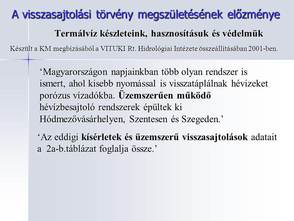 Termálvíz készleteink, hasznosításuk és védelmük 'Magyarországon napjainkban több olyan rendszer is ismert, ahol kisebb nyomással is visszatáplálnak h