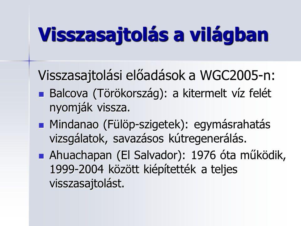 Visszasajtolás a világban Visszasajtolási előadások a WGC2005-n: Balcova (Törökország): a kitermelt víz felét nyomják vissza. Balcova (Törökország): a