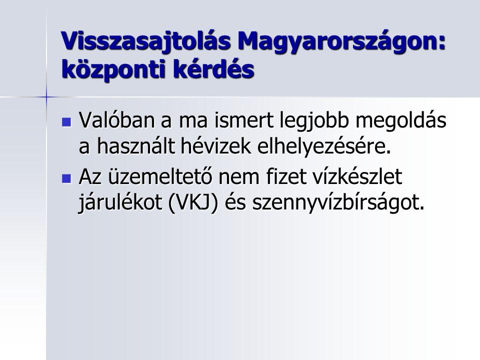 Visszasajtolás Magyarországon: központi kérdés Valóban a ma ismert legjobb megoldás a használt hévizek elhelyezésére. Valóban a ma ismert legjobb mego