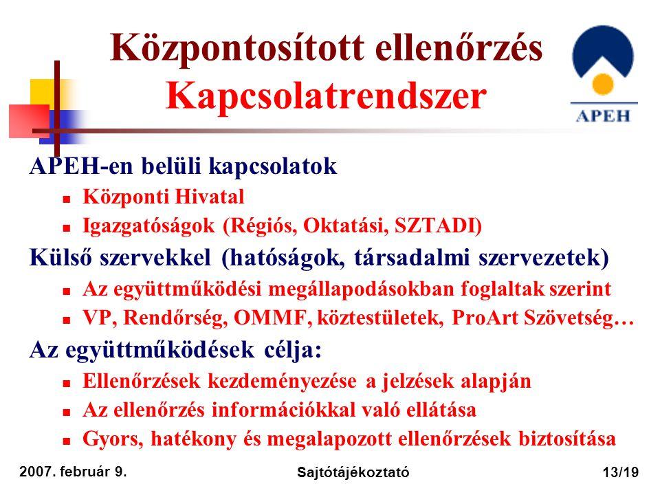 2007. február 9. Sajtótájékoztató13/19 Központosított ellenőrzés Kapcsolatrendszer APEH-en belüli kapcsolatok Központi Hivatal Igazgatóságok (Régiós,