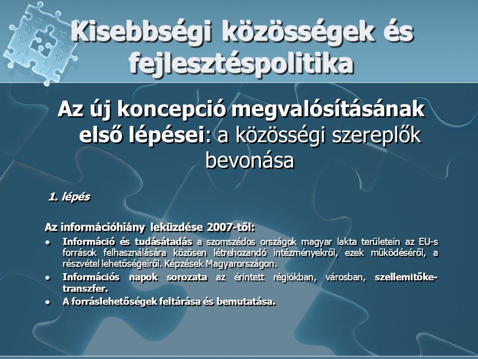 Kisebbségi közösségek és fejlesztéspolitika Az új koncepció megvalósításának első lépései: a közösségi szereplők bevonása 1. lépés Az információhiány