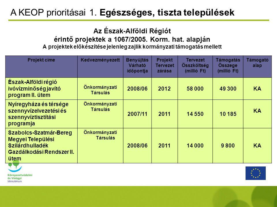 Az Észak-Alföldi Régiót érintő projektek a 1067/2005. Korm. hat. alapján A projektek előkészítése jelenleg zajlik kormányzati támogatás mellett A KEOP