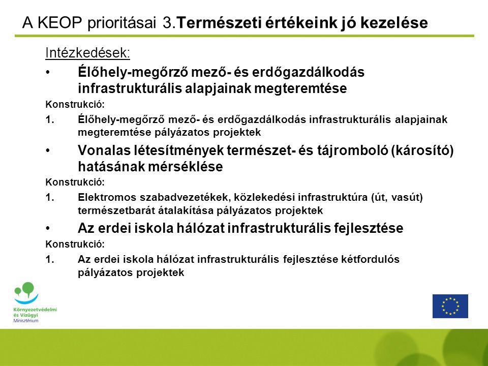 A KEOP prioritásai 3.Természeti értékeink jó kezelése Intézkedések: Élőhely-megőrző mező- és erdőgazdálkodás infrastrukturális alapjainak megteremtése