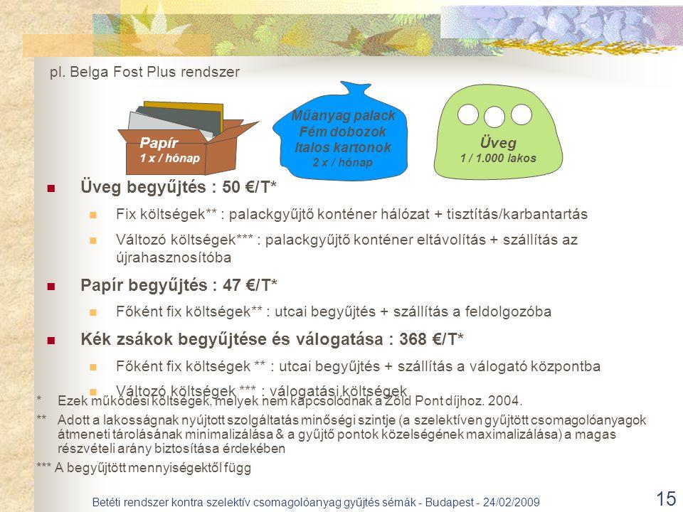 15 Betéti rendszer kontra szelektív csomagolóanyag gyűjtés sémák - Budapest - 24/02/2009 Üveg begyűjtés : 50 €/T* Fix költségek** : palackgyűjtő konténer hálózat + tisztítás/karbantartás Változó költségek*** : palackgyűjtő konténer eltávolítás + szállítás az újrahasznosítóba Papír begyűjtés : 47 €/T* Főként fix költségek** : utcai begyűjtés + szállítás a feldolgozóba Kék zsákok begyűjtése és válogatása : 368 €/T* Főként fix költségek ** : utcai begyűjtés + szállítás a válogató központba Változó költségek *** : válogatási költségek *Ezek működési költségek, melyek nem kapcsolódnak a Zöld Pont díjhoz.