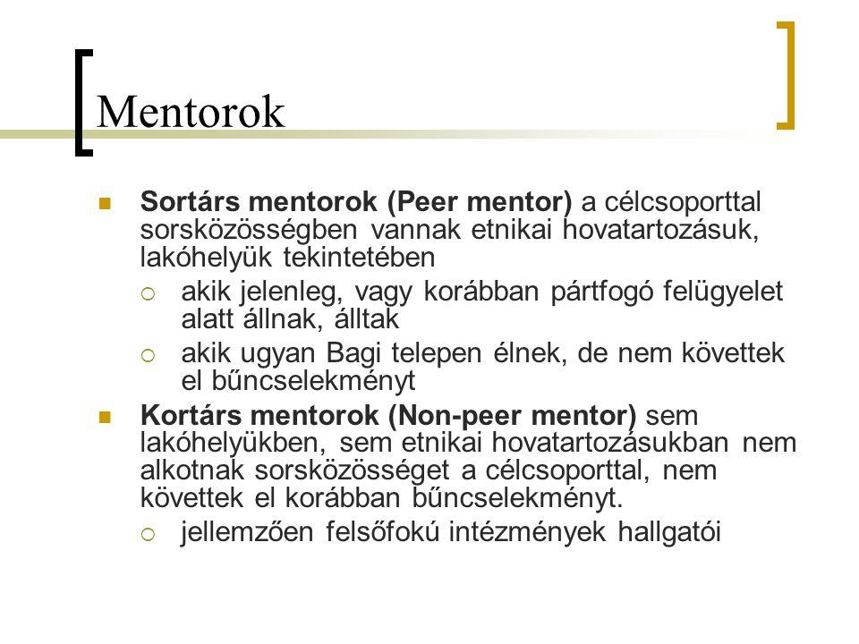 Mentorok Sortárs mentorok (Peer mentor) a célcsoporttal sorsközösségben vannak etnikai hovatartozásuk, lakóhelyük tekintetében  akik jelenleg, vagy k