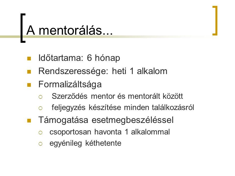 A mentorálás... Időtartama: 6 hónap Rendszeressége: heti 1 alkalom Formalizáltsága  Szerződés mentor és mentorált között  feljegyzés készítése minde