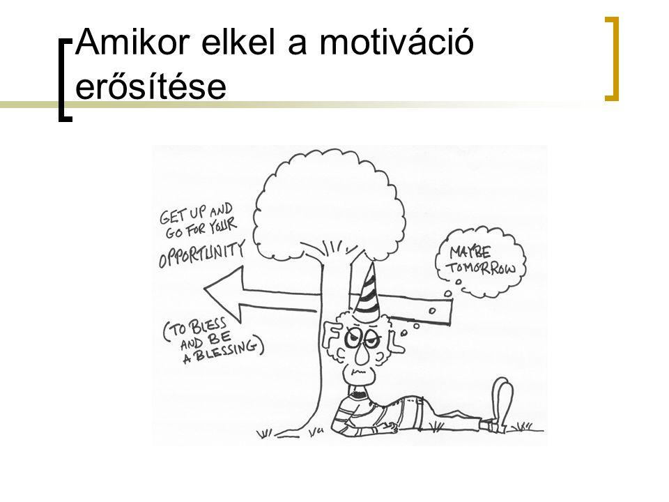 Amikor elkel a motiváció erősítése