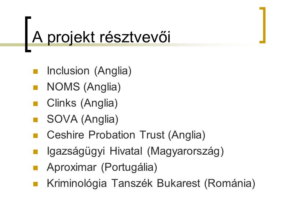 A projekt résztvevői Inclusion (Anglia) NOMS (Anglia) Clinks (Anglia) SOVA (Anglia) Ceshire Probation Trust (Anglia) Igazságügyi Hivatal (Magyarország