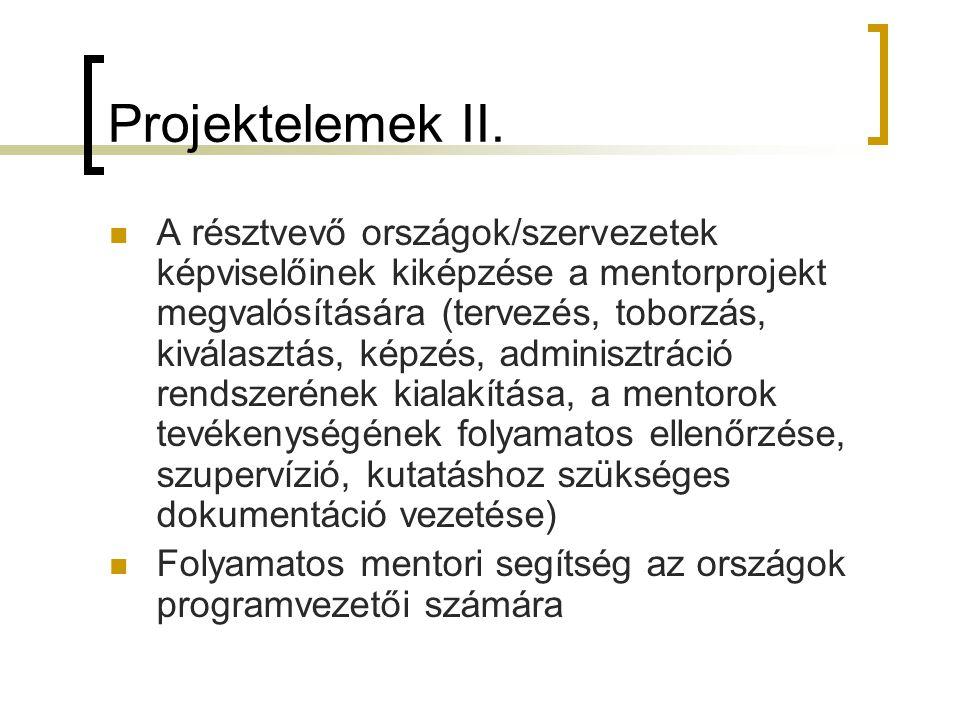 Projektelemek II. A résztvevő országok/szervezetek képviselőinek kiképzése a mentorprojekt megvalósítására (tervezés, toborzás, kiválasztás, képzés, a