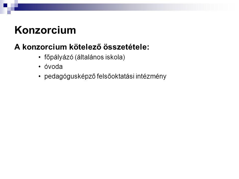 Konzorcium A konzorcium kötelező összetétele: főpályázó (általános iskola) óvoda pedagógusképző felsőoktatási intézmény
