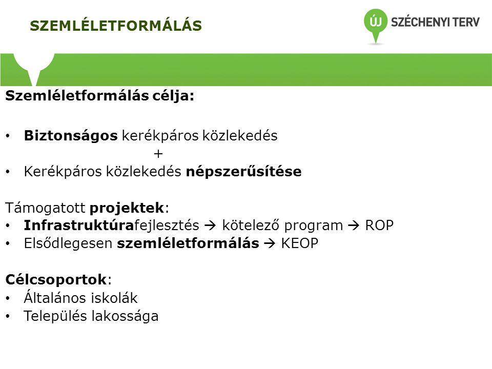 SZEMLÉLETFORMÁLÁS Szemléletformálás célja: Biztonságos kerékpáros közlekedés + Kerékpáros közlekedés népszerűsítése Támogatott projektek: Infrastruktú