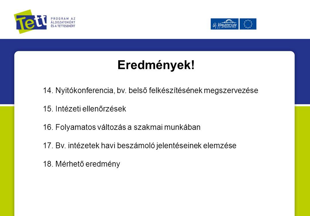 14. Nyitókonferencia, bv. belső felkészítésének megszervezése 15.
