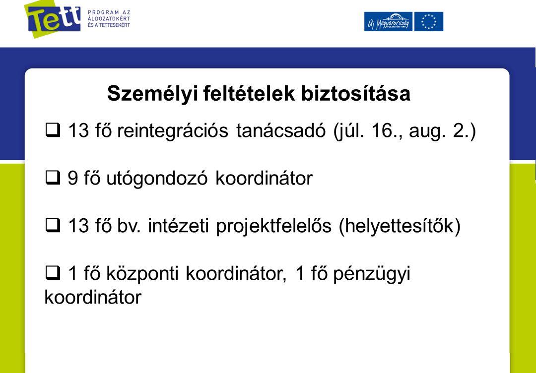 Személyi feltételek biztosítása  13 fő reintegrációs tanácsadó (júl.