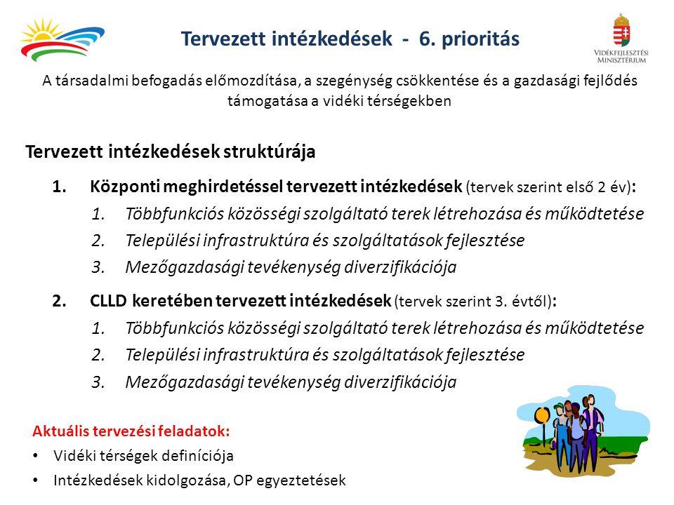 Tervezett intézkedések - 6. prioritás Tervezett intézkedések struktúrája 1.Központi meghirdetéssel tervezett intézkedések (tervek szerint első 2 év) :
