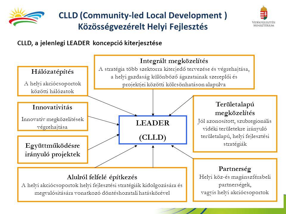 CLLD (Community-led Local Development ) Közösségvezérelt Helyi Fejlesztés CLLD, a jelenlegi LEADER koncepció kiterjesztése LEADER (CLLD) Alulról felfe