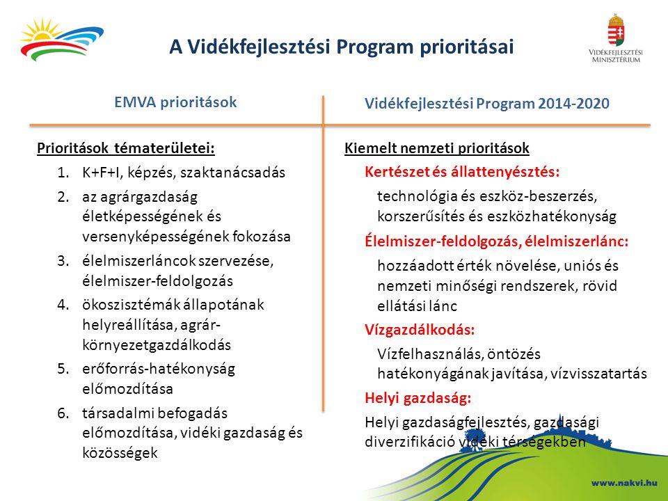 A Vidékfejlesztési Program prioritásai EMVA prioritások Prioritások tématerületei: 1.K+F+I, képzés, szaktanácsadás 2.az agrárgazdaság életképességének